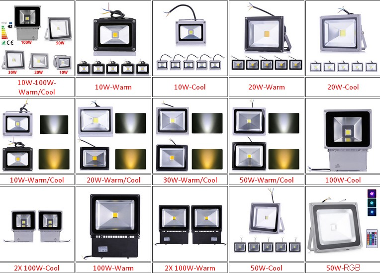 10W Warm White High Power IP65 LED Floodlight1